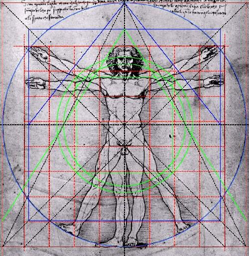 Quadratur und Proportion Da Vinci Symbols